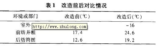单票 电路 电路图 电子 票 票据 原理图 521_156