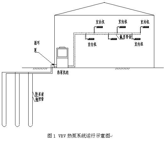 本系统空调室外机均选用无锡小天鹅m系列室外机.型号见下表