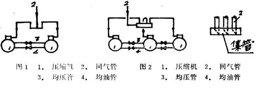 浅析并联压缩机运转回油的几种方法--青岛冷库设备安装13863975163 宗