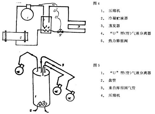 浅析并联压缩机运转回油的几种方法