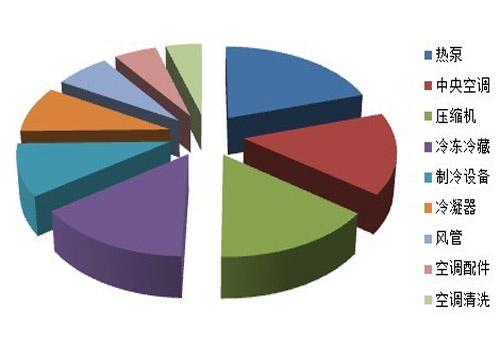 气候分析矢量图