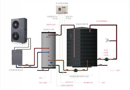水箱恒温控制电路图